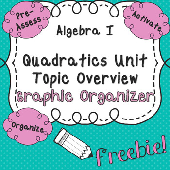 Quadratics Unit: Topic Organizer