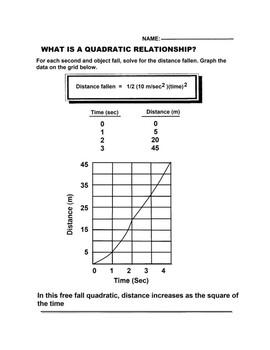 Quadratics What Is A Quadratic Relationship Worksheet  Tpt-6657