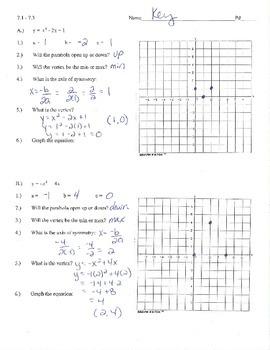 Quadratics standard form review quiz a b c up down max min vertex axis intercept