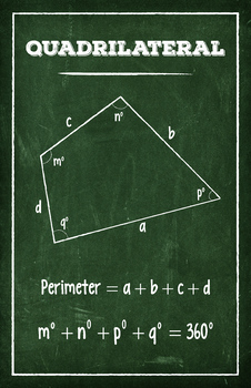 Quadrilateral - Math Poster