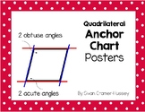 Quadrilateral Anchor Chart Posters