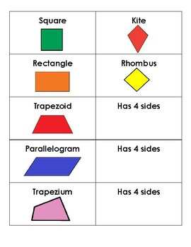 Quadrilateral Card Sort 5.5A
