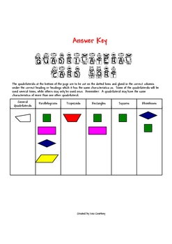 Quadrilateral Card Sort - (geometry / polygons / math)
