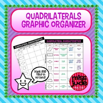 Quadrilateral Characteristics Graphic Organizer for Geometry