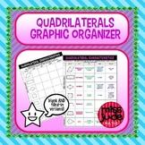 Quadrilateral Characteristics Graphic Organizer for Geometry