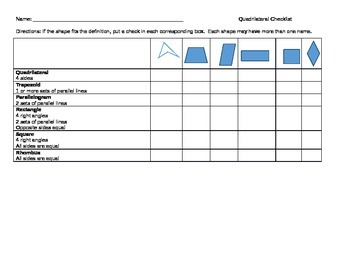 Quadrilateral Checklist