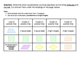 Quadrilateral Classification