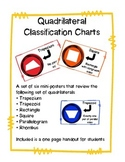 Quadrilateral Classification Chart and Mini-Posters