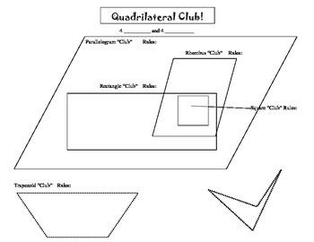 Quadrilateral Club