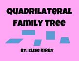 Quadrilateral Family Tree