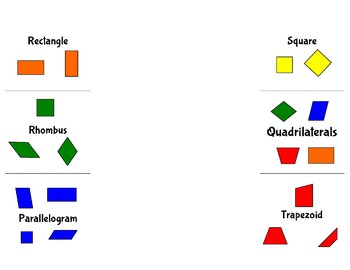 Quadrilateral Flip Book and Teaching Poster