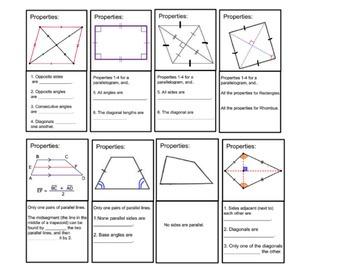 Quadrilateral Flow Chart