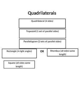 Quadrilateral Flow Map