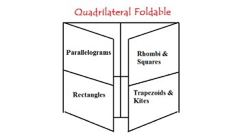 Quadrilateral Foldable