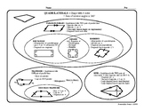 Quadrilateral Graphic Organizer and Overview