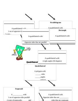 Quadrilateral Hierarchy 5.G.4 Study Guide and Quizzes