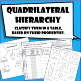 Classify Quadrilaterals Hierarchy Chart (includes Shape Cards and Key) Geometry