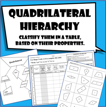 Quadrilateral Hierarchy Chart (with Shape Cards and Key) Geometry