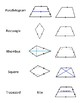 Quadrilateral Hieroglyphics Flash Cards