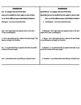 Quadrilateral Math Journal Notes