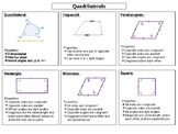 Quadrilateral Notes (Cut and Paste Activity) SOL7.6a