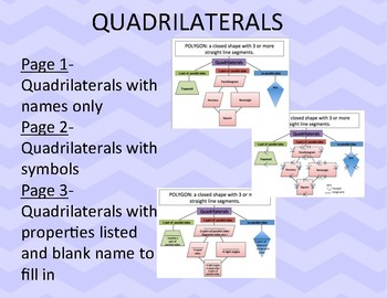 Quadrilateral Poster and Student Notes