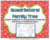 Quadrilateral Properties Family Tree (Graphic Organizer for Geometry)