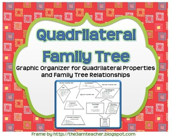 Quadrilateral Properties Family Tree (Graphic Organizer fo