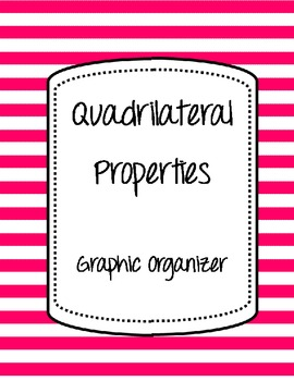 Quadrilateral Properties Graphic Organizer