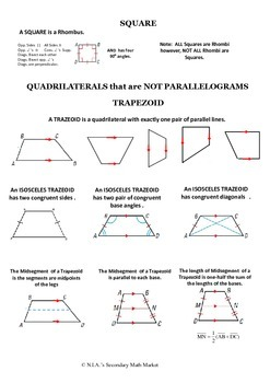Quadrilateral Properties Study Guide