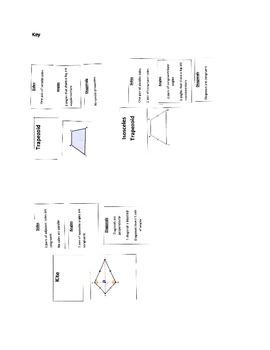 Quadrilateral Property Sort