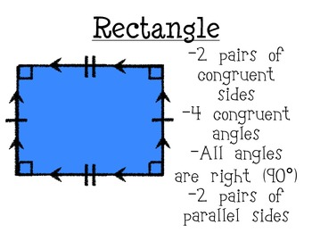 Quadrilateral Reference Posters