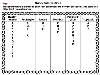 Quadrilateral Sort-12 Task Cards for Review SOL 4.12