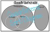 Quadrilateral Sort/Diagram