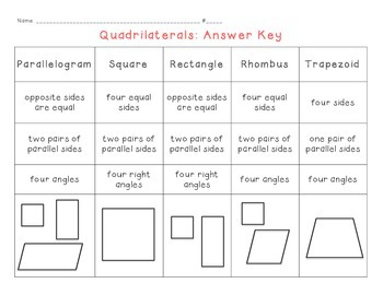 Quadrilateral Sort (common core for 3rd and 5th)