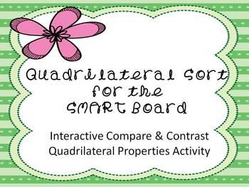 Quadrilateral Sort for the Smart Board