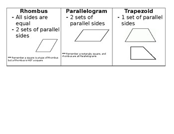 Quadrilateral Study Cards