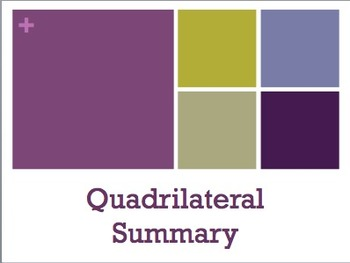 Quadrilateral Summary