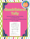 Quadrilateral Tally - Properties of Quadrilaterals