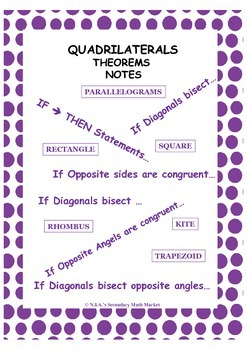 Quadrilateral Theorem Notes