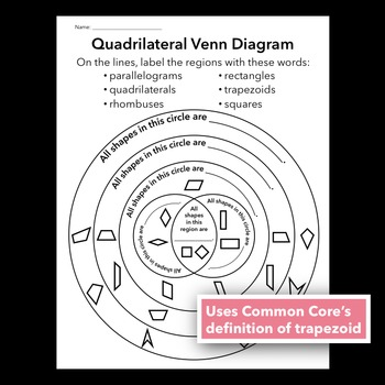 Quadrilateral venn diagram by jennysweet teachers pay teachers quadrilateral venn diagram ccuart Gallery