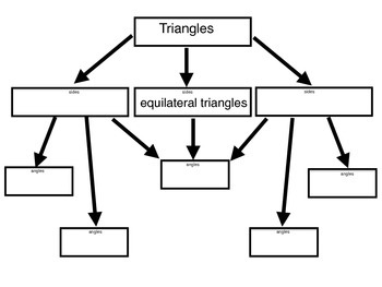 Quadrilateral and Triangle Hierarchy 5.G.3 & 5.G.4