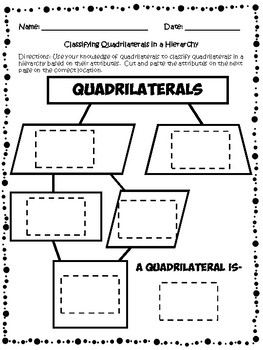 Quadrilaterals Activities
