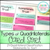 Quadrilaterals Activity