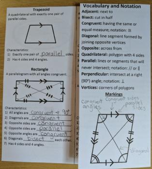 Quadrilaterals Brochure Notes SOL 7.7