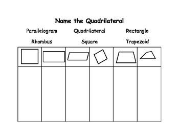 Quadrilaterals Characteristics Chart