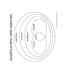 Quadrilaterals Charts