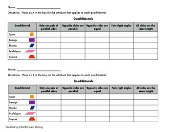 Quadrilaterals Checklist