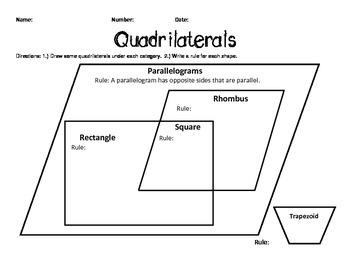 FREE! Quadrilaterals Diagram