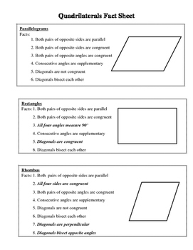 Quadrilaterals Fact Sheet